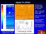 digital tv atsc