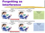 forgetting as interference10