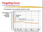 forgetting curve rem ebbinghaus gave us this