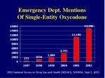 emergency dept mentions of single entity oxycodone