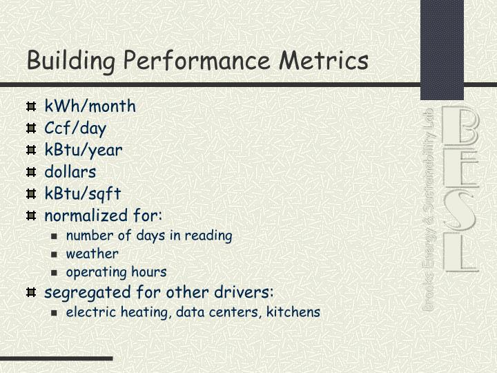 Building Performance Metrics