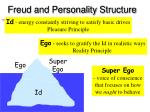 freud and personality structure