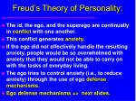 freud s theory of personality