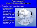 psychoanalysis freud s theory of personality