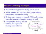 effects of training strategies57