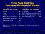 terzo anno qualifica operatore dei servizi di cucina