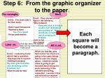 step 6 from the graphic organizer to the paper