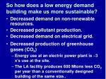 so how does a low energy demand building make us more sustainable
