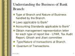 understanding the business of bank branch