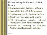 understanding the business of bank branch8