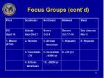 focus groups cont d12