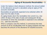 aging of accounts receivables 1