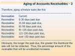 aging of accounts receivables 2