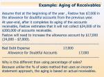 example aging of receivables