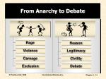 from anarchy to debate