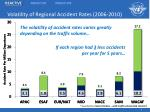 volatility of regional accident rates 2006 2010