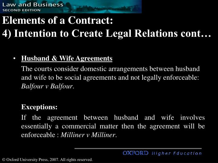 Ppt Definition Of A Legal Contract Powerpoint Presentation Id205097