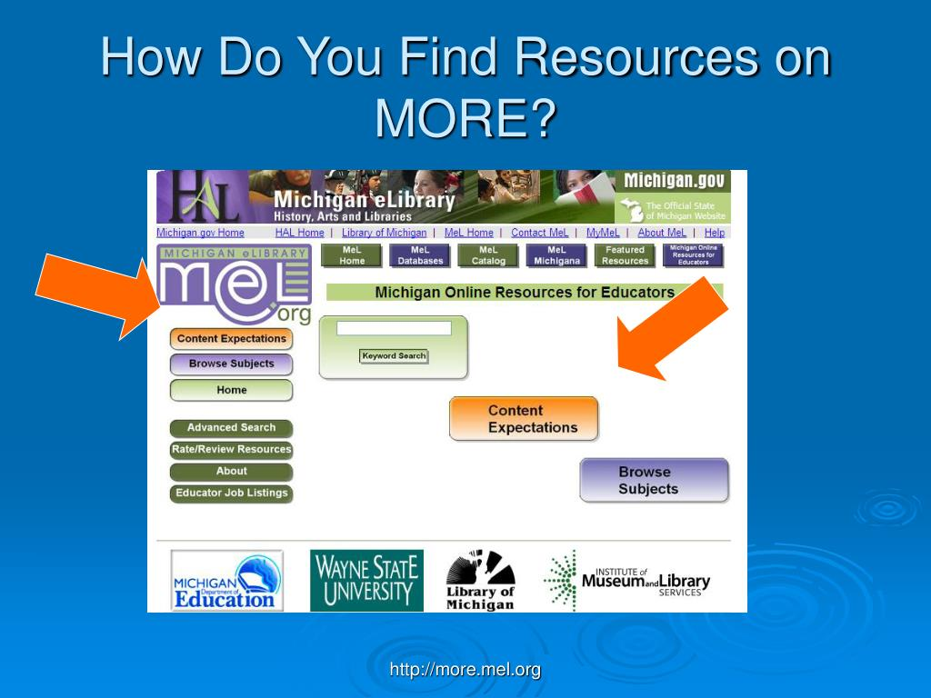 How Do You Find Resources on MORE?