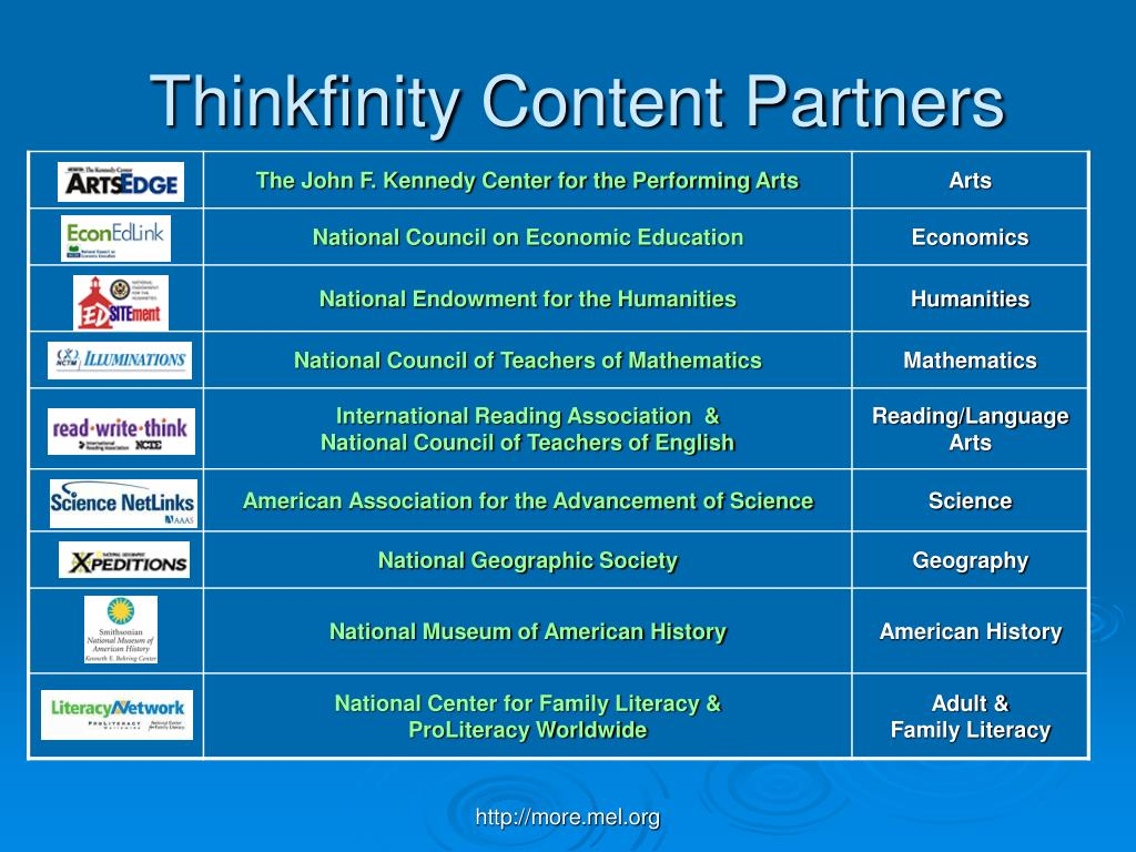 Thinkfinity Content Partners