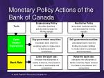 monetary policy actions of the bank of canada