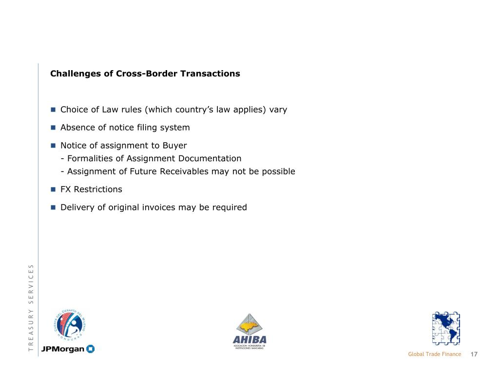 Challenges of Cross-Border Transactions