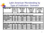 latin american microlending by type of institution outreach