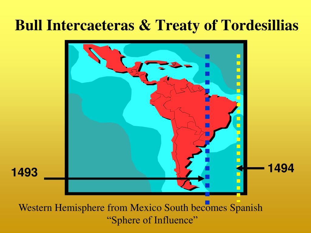 Bull Intercaeteras & Treaty of Tordesillias