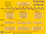 exploring problems