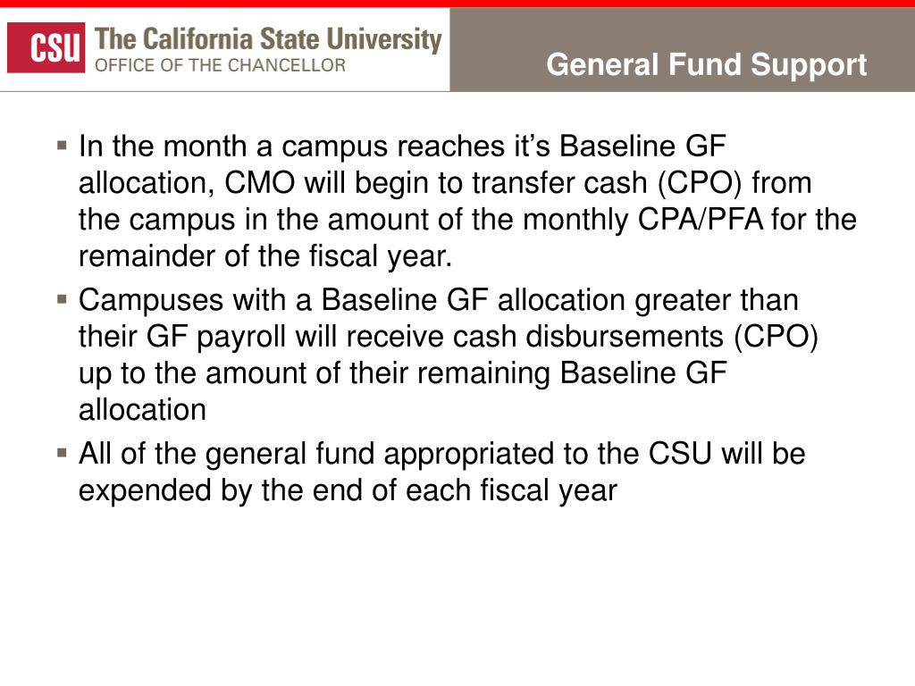 General Fund Support