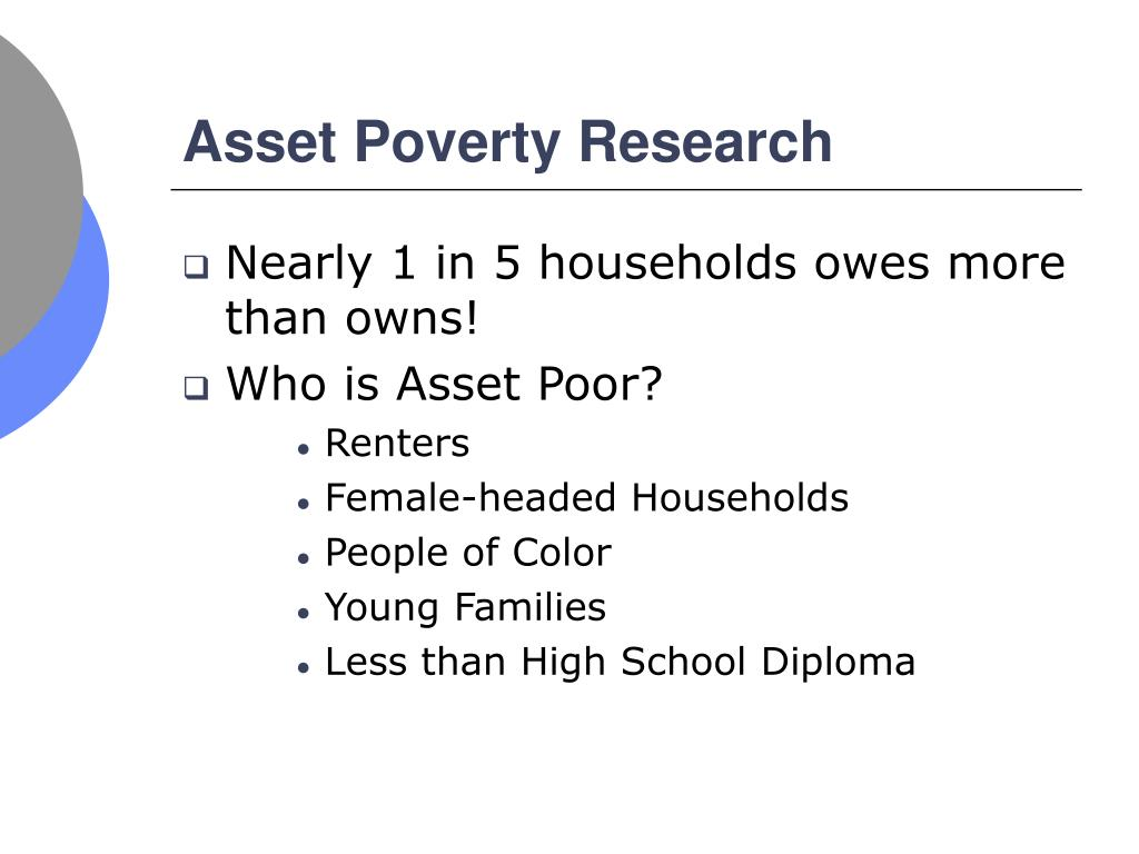 Asset Poverty Research