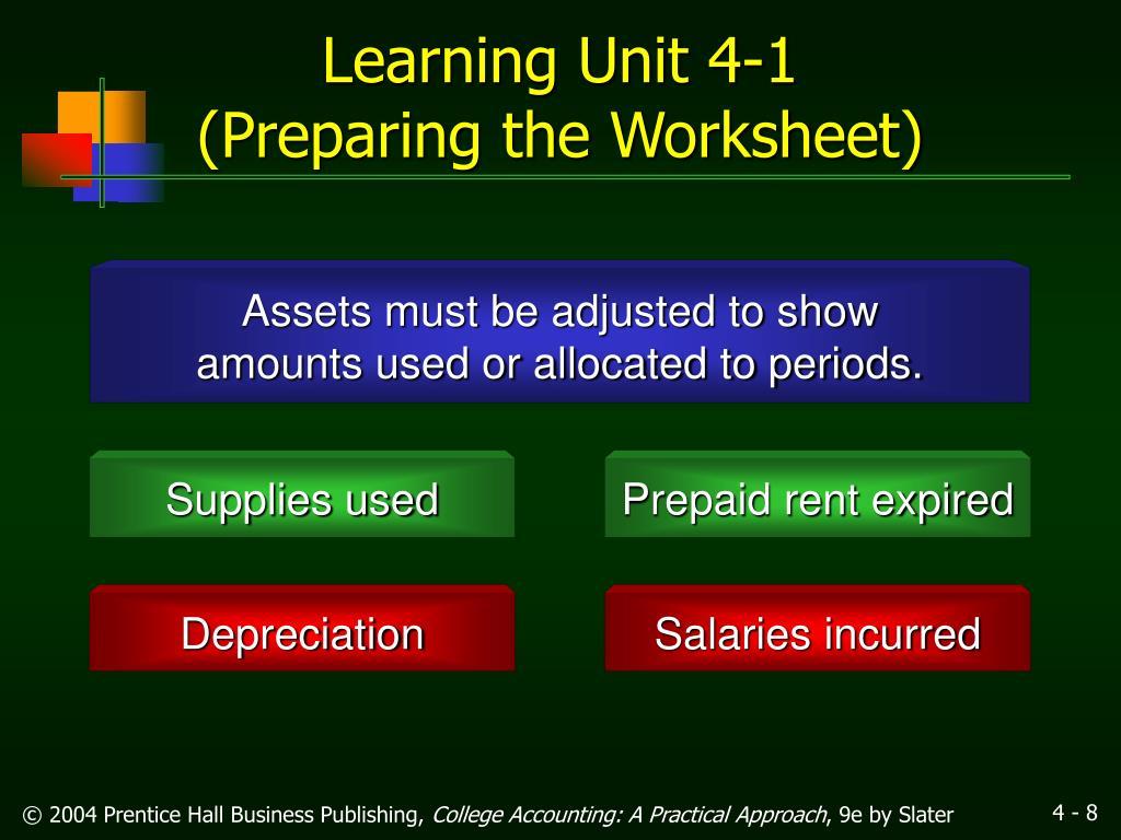 Learning Unit 4-1