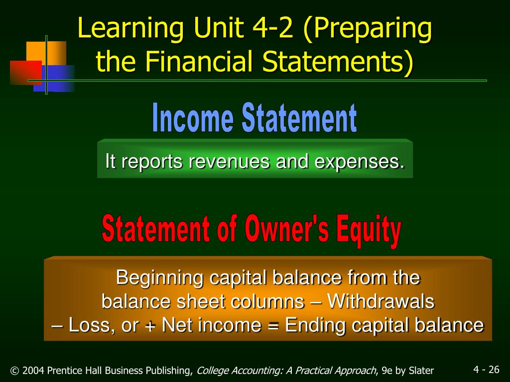 Learning Unit 4-2 (Preparing