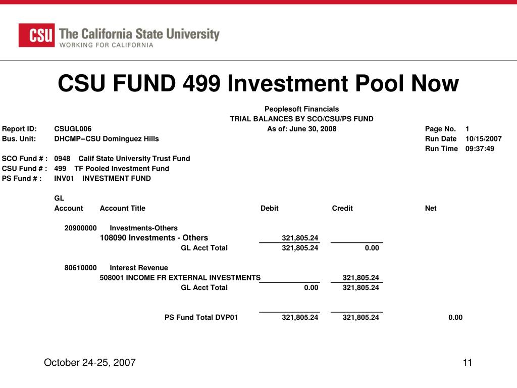 CSU FUND 499 Investment Pool Now