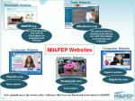 milkpep websites