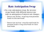 rate anticipation swap