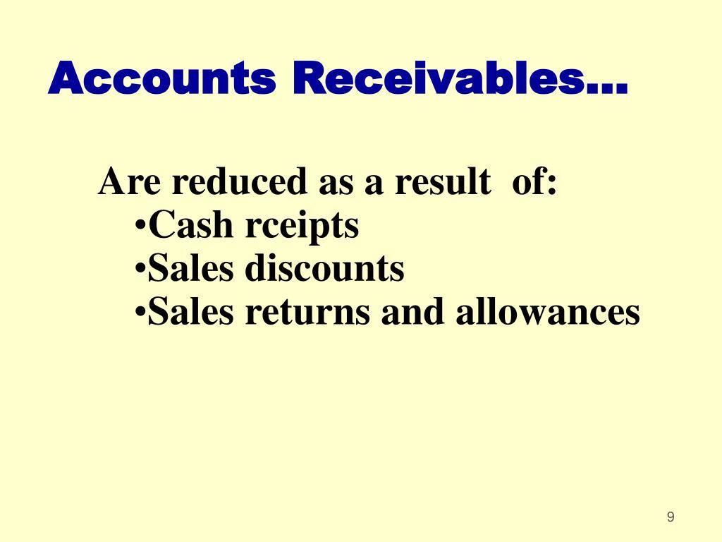 Accounts Receivables...
