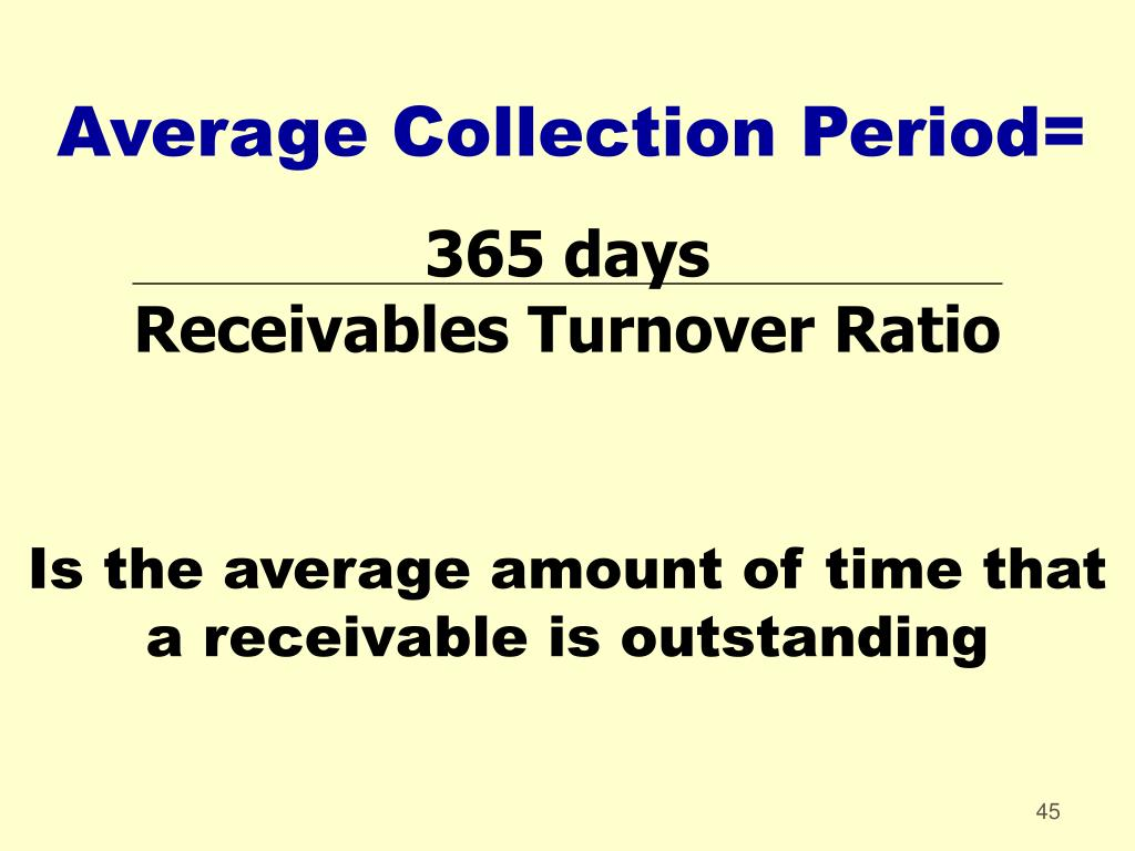 Average Collection Period=