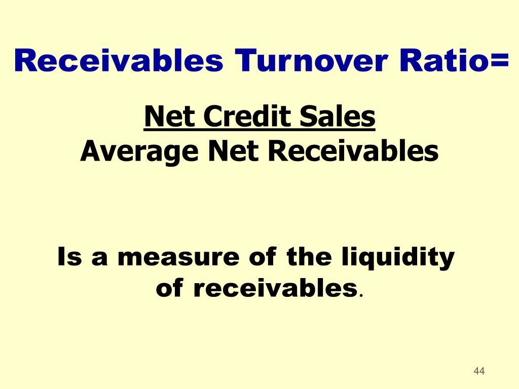 Receivables Turnover Ratio=