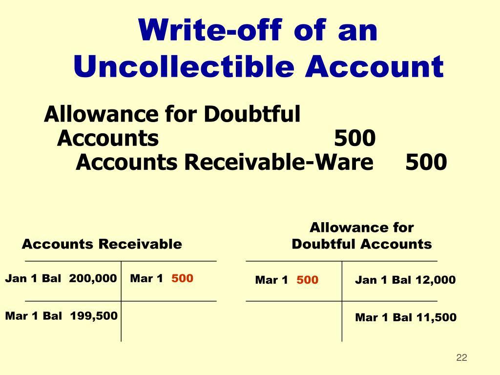 Allowance for