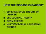 how the disease is caused