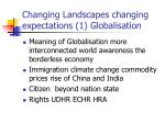 changing landscapes changing expectations 1 globalisation