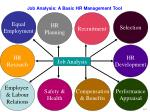 job analysis a basic hr management tool