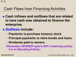 cash flows from financing activities12