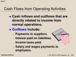 cash flows from operating activities8