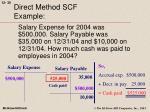 direct method scf example30