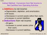 indirect method conversion from net income to net cashflow from operating activities