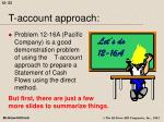 t account approach52