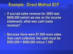 example direct method scf23