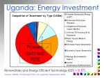 uganda energy investment
