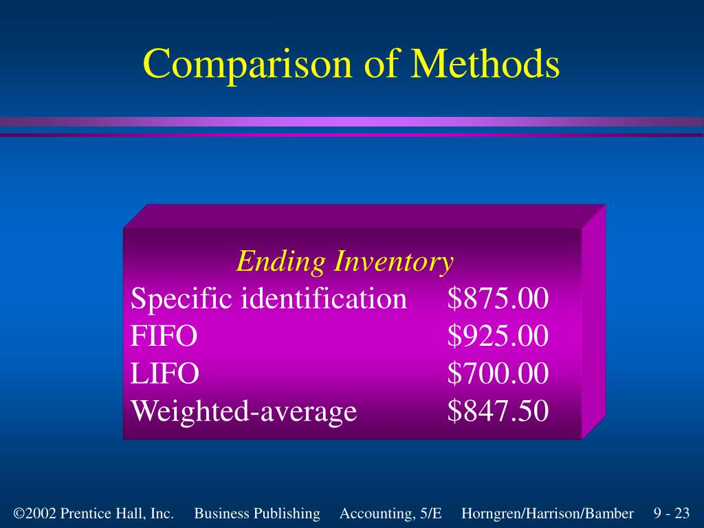 a comparison of the method of